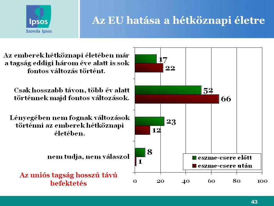 43 Az EU hatása a hétköznapi életre Az uniós tagság hosszú távú befektetés