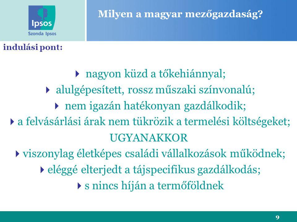 9 indulási pont: Milyen a magyar mezőgazdaság.