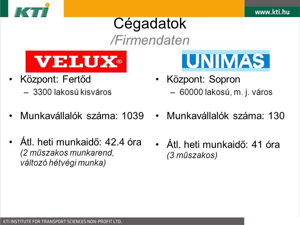 Cégadatok /Firmendaten Központ: Fertőd –3300 lakosú kisváros Munkavállalók száma: 1039 Átl.