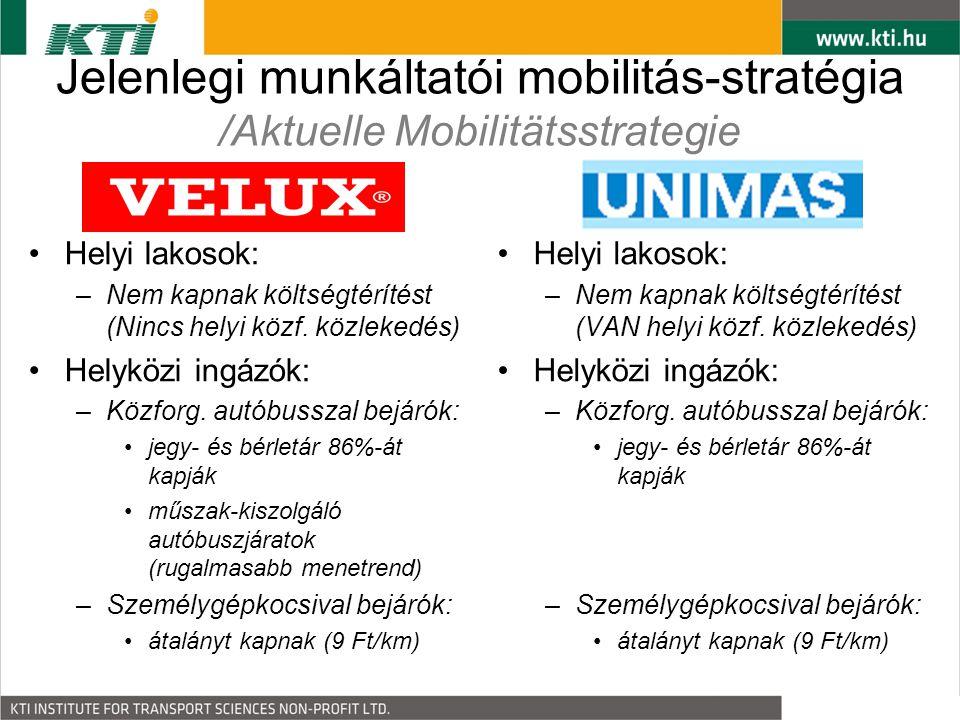 Jelenlegi munkáltatói mobilitás-stratégia /Aktuelle Mobilitätsstrategie Helyi lakosok: –Nem kapnak költségtérítést (Nincs helyi közf.