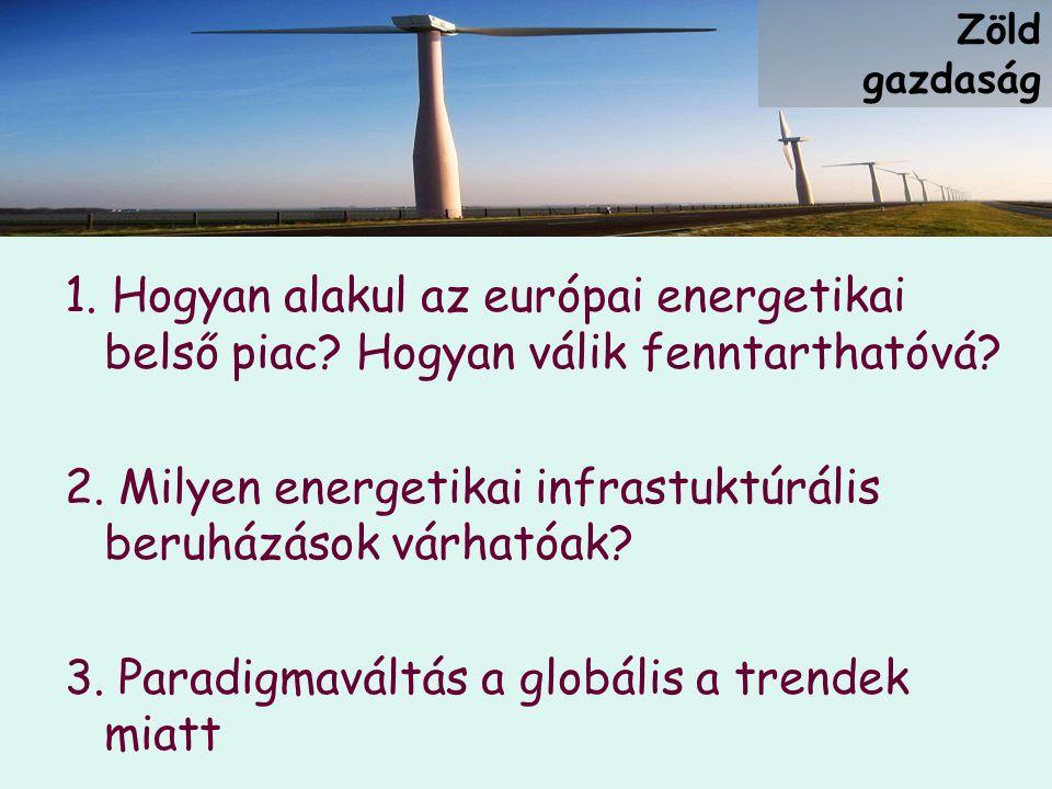 1. Hogyan alakul az európai energetikai belső piac.