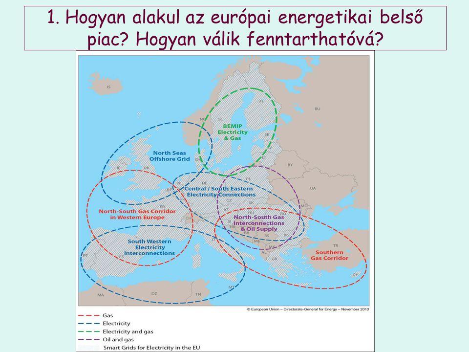 1. Hogyan alakul az európai energetikai belső piac? Hogyan válik fenntarthatóvá?
