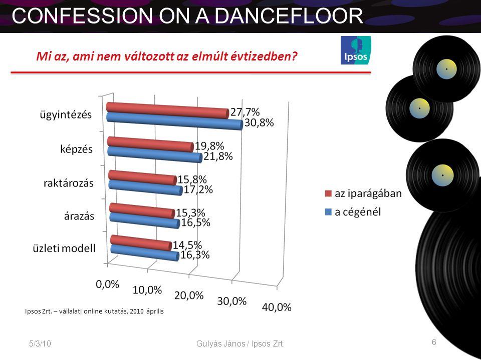 CONFESSION ON A DANCEFLOOR 5/3/10 6 Gulyás János / Ipsos Zrt.