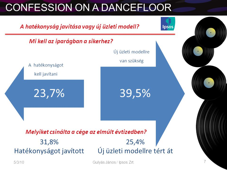 23,7% 39,5% CONFESSION ON A DANCEFLOOR 5/3/10 7 Gulyás János / Ipsos Zrt.