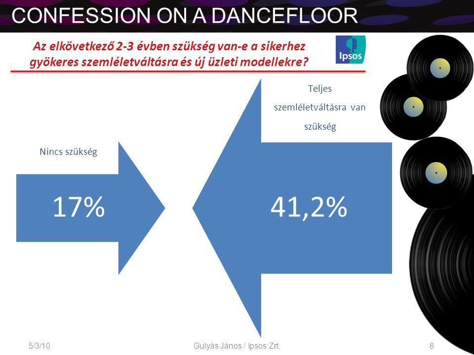 17% 41,2% CONFESSION ON A DANCEFLOOR 5/3/108Gulyás János / Ipsos Zrt.