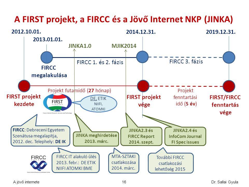 A A A FIRST projekt, a FIRCC és a Jövő Internet NKP (JINKA) 16 A FIRCC: Debreceni Egyetem Szenátusa megalapítja, 2012. dec. Telephely: DE IK FIRCC IT