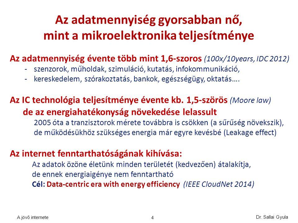Dr. Sallai Gyula 4 Az adatmennyiség gyorsabban nő, mint a mikroelektronika teljesítménye Az adatmennyiség évente több mint 1,6-szoros (100x/10years, I
