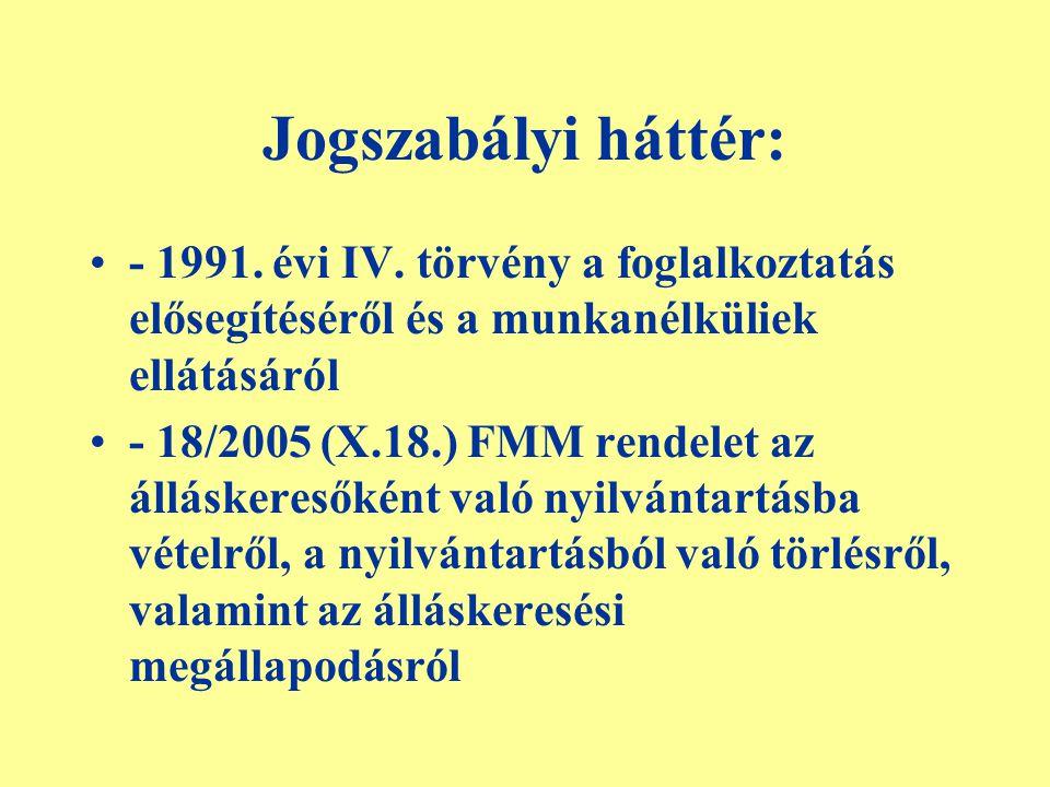 Jogszabályi háttér: - 1991. évi IV. törvény a foglalkoztatás elősegítéséről és a munkanélküliek ellátásáról - 18/2005 (X.18.) FMM rendelet az állásker