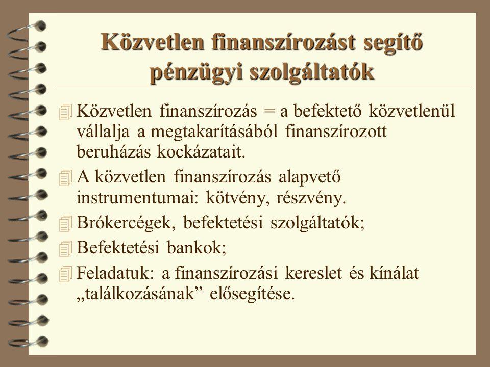 Közvetlen finanszírozást segítő pénzügyi szolgáltatók 4 Közvetlen finanszírozás = a befektető közvetlenül vállalja a megtakarításából finanszírozott b