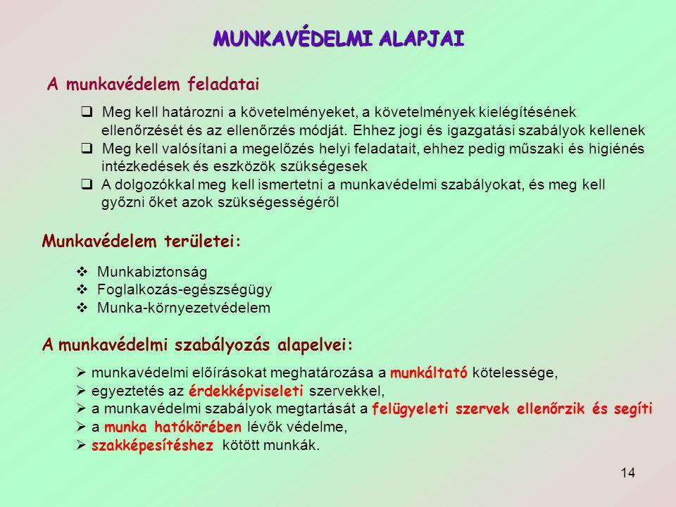 14 MUNKAVÉDELMI ALAPJAI Munkavédelem területei:  Munkabiztonság  Foglalkozás-egészségügy  Munka-környezetvédelem A munkavédelmi szabályozás alapelv