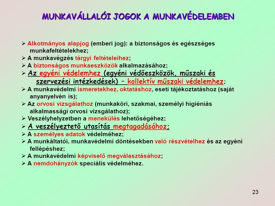 23 MUNKAVÁLLALÓI JOGOK A MUNKAVÉDELEMBEN  Alkotmányos alapjog (emberi jog): a biztonságos és egészséges munkafeltételekhez;  A munkavégzés tárgyi feltételeihez;  A biztonságos munkaeszközök alkalmazásához;  Az egyéni védelemhez (egyéni védőeszközök, műszaki és szervezési intézkedések) – kollektív műszaki védelemhez ;  A munkavédelmi ismeretekhez, oktatáshoz, eseti tájékoztatáshoz (saját anyanyelvén is);  Az orvosi vizsgálathoz (munkaköri, szakmai, személyi higiéniás alkalmassági orvosi vizsgálathoz);  Veszélyhelyzetben a menekülés lehetőségéhez;  A veszélyeztető utasítás megtagadásához;  A személyes adatok védelméhez;  A munkáltatói, munkavédelmi döntésekben való részvételhez és az egyéni fellépéshez;  A munkavédelmi képviselő megválasztásához;  A nemdohányzók speciális védelméhez.