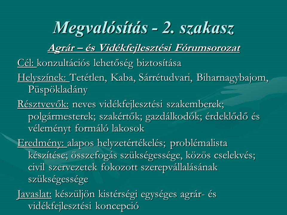 Megvalósítás – 3.szakasz VII. Sárréti Gazdanap, Püspökladány – 2008.