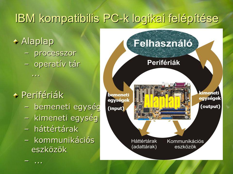 Merevlemez - winchester A merevlemezes technológiára épülő háttértárak: – SyQuest és PLI lemezek merevlemezes technológiára épülő, cserélhető háttértárak, tárkapacitásuk 40-200 MBájt közötti, átmérőjük 5,25 vagy 3,5 .