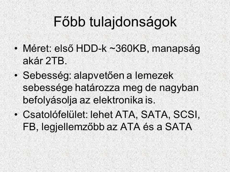 Főbb tulajdonságok Méret: első HDD-k ~360KB, manapság akár 2TB.