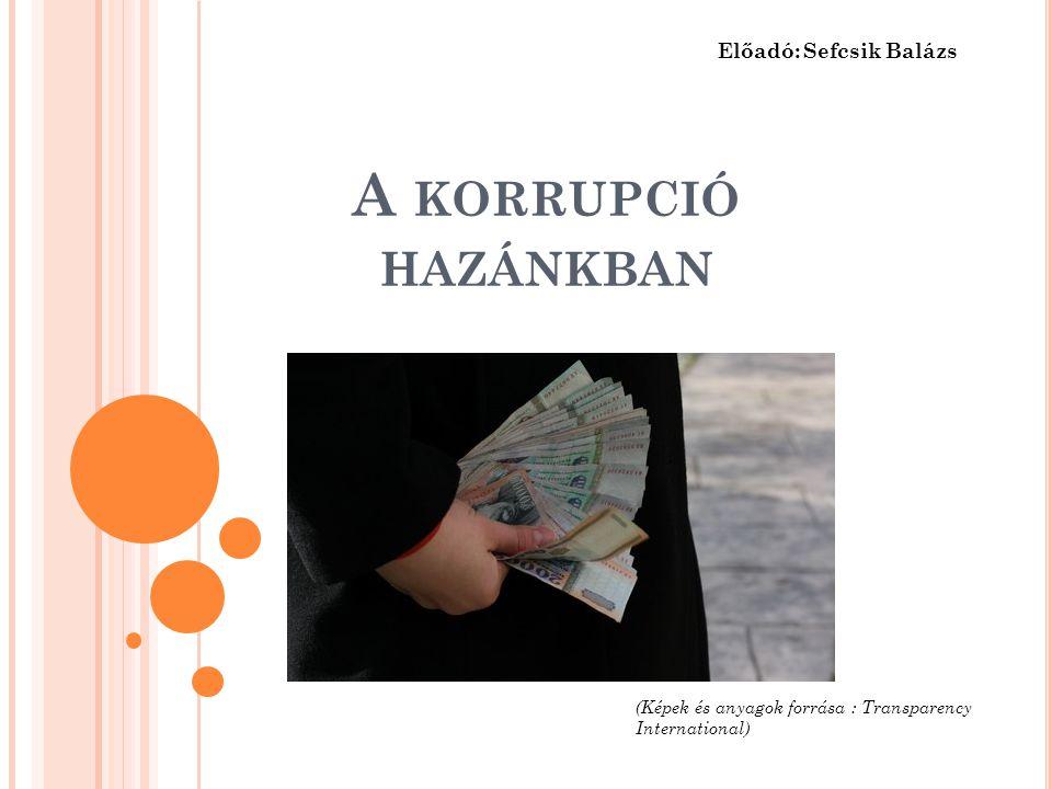 A KORRUPCIÓ HAZÁNKBAN Előadó: Sefcsik Balázs (Képek és anyagok forrása : Transparency International)