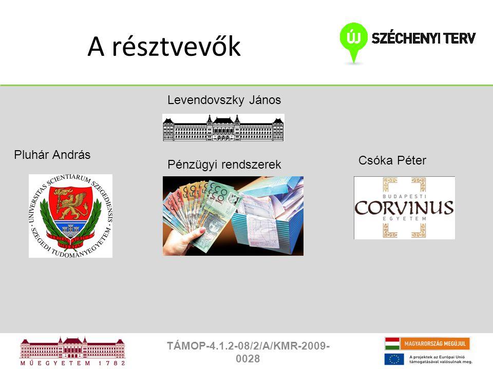 A résztvevők TÁMOP-4.1.2-08/2/A/KMR-2009- 0028 Pénzügyi rendszerek Levendovszky János Pluhár András Csóka Péter