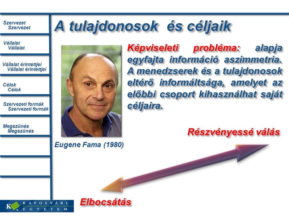 A tulajdonosok és céljaik Eugene Fama (1980) Képviseleti probléma: alapja egyfajta információ aszimmetria. A menedzserek és a tulajdonosok eltérő info
