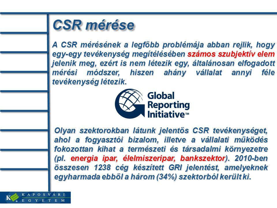 CSR mérése A CSR mérésének a legfőbb problémája abban rejlik, hogy egy-egy tevékenység megítélésében számos szubjektív elem jelenik meg, ezért is nem