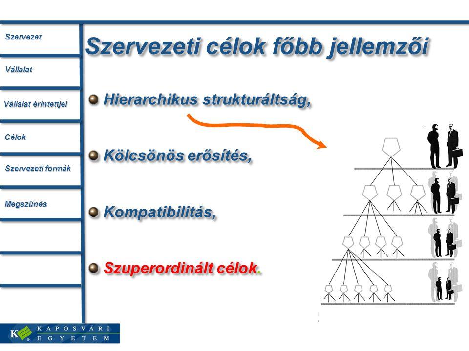 Szervezeti célok főbb jellemzői Hierarchikus strukturáltság, Kölcsönös erősítés, Kölcsönös erősítés, Kompatibilitás, Kompatibilitás, Szuperordinált cé
