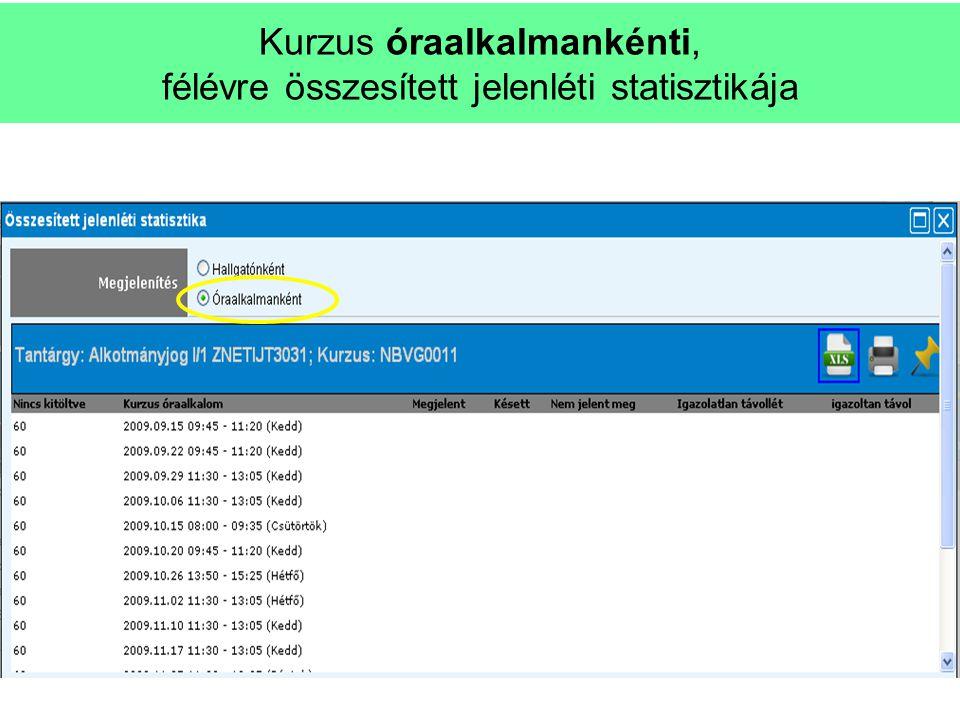 Lépések Kurzus óraalkalmankénti, félévre összesített jelenléti statisztikája