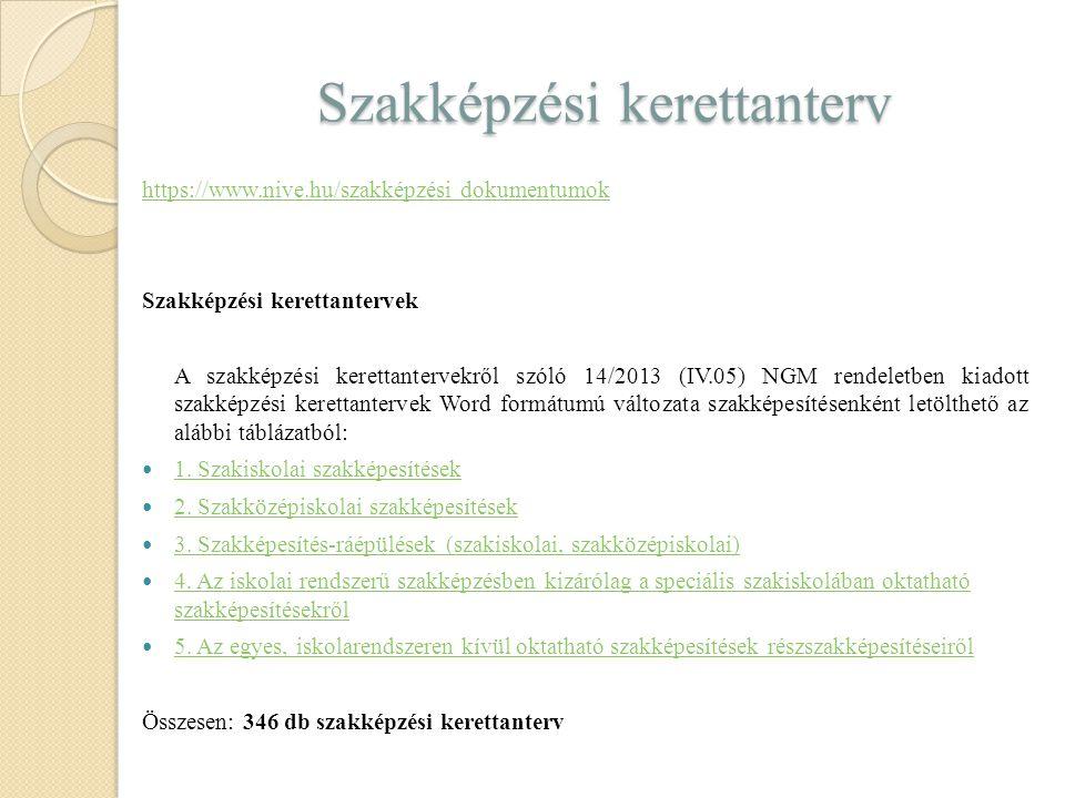 Szakképzési kerettanterv https://www.nive.hu/szakképzési dokumentumok Szakképzési kerettantervek A szakképzési kerettantervekről szóló 14/2013 (IV.05)