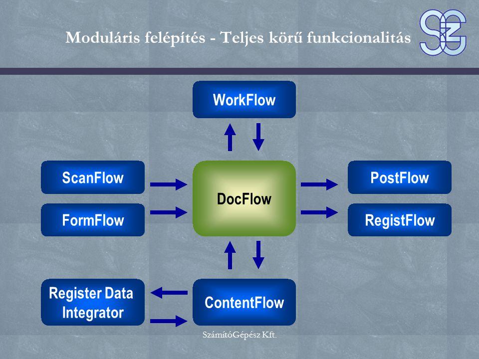 SzámítóGépész Kft. Moduláris felépítés - Teljes körű funkcionalitás DocFlow ContentFlow WorkFlow FormFlow Register Data Integrator PostFlow RegistFlow