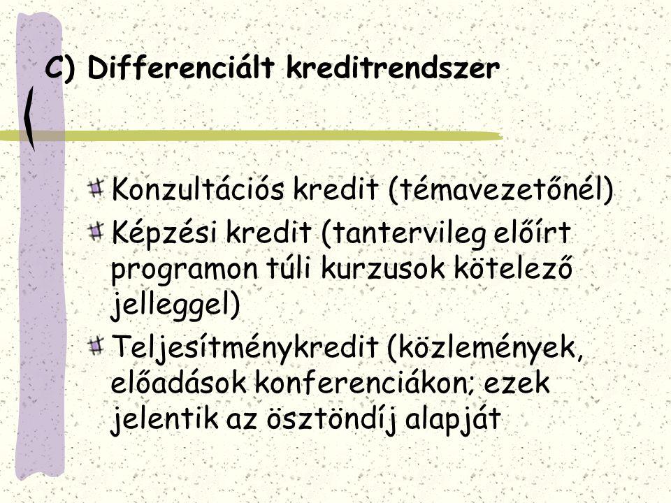 C) Differenciált kreditrendszer Konzultációs kredit (témavezetőnél) Képzési kredit (tantervileg előírt programon túli kurzusok kötelező jelleggel) Teljesítménykredit (közlemények, előadások konferenciákon; ezek jelentik az ösztöndíj alapját