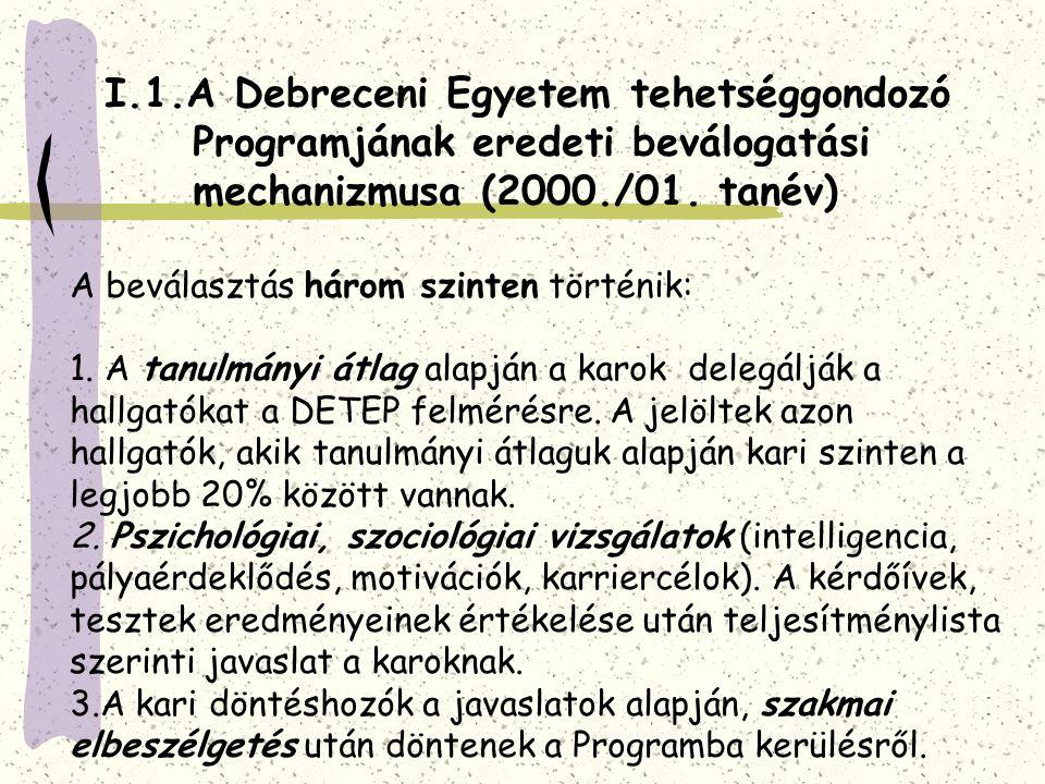 I.1.A Debreceni Egyetem tehetséggondozó Programjának eredeti beválogatási mechanizmusa (2000./01. tanév) A beválasztás három szinten történik: 1. A ta