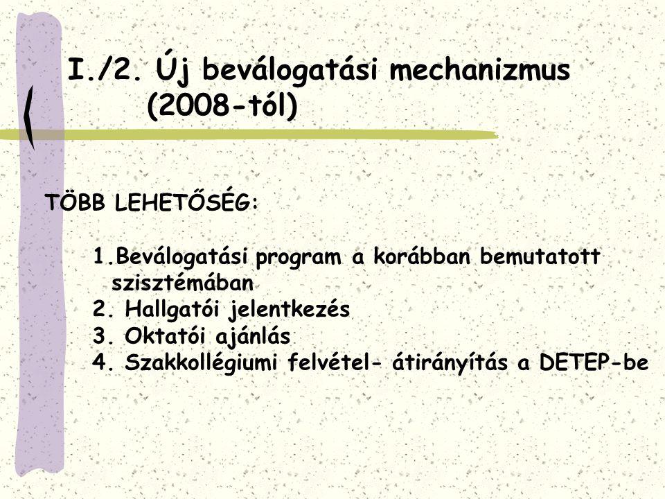 I./2. Új beválogatási mechanizmus (2008-tól) TÖBB LEHETŐSÉG: 1.Beválogatási program a korábban bemutatott szisztémában 2. Hallgatói jelentkezés 3. Okt