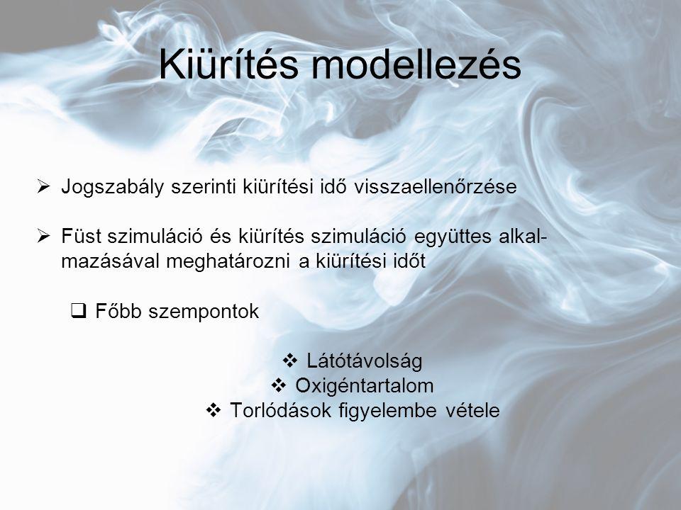 Kiürítés modellezés  Jogszabály szerinti kiürítési idő visszaellenőrzése  Füst szimuláció és kiürítés szimuláció együttes alkal- mazásával meghatározni a kiürítési időt  Főbb szempontok  Látótávolság  Oxigéntartalom  Torlódások figyelembe vétele