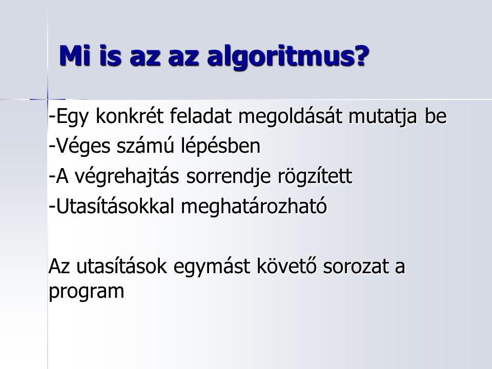 Mi is az az algoritmus.