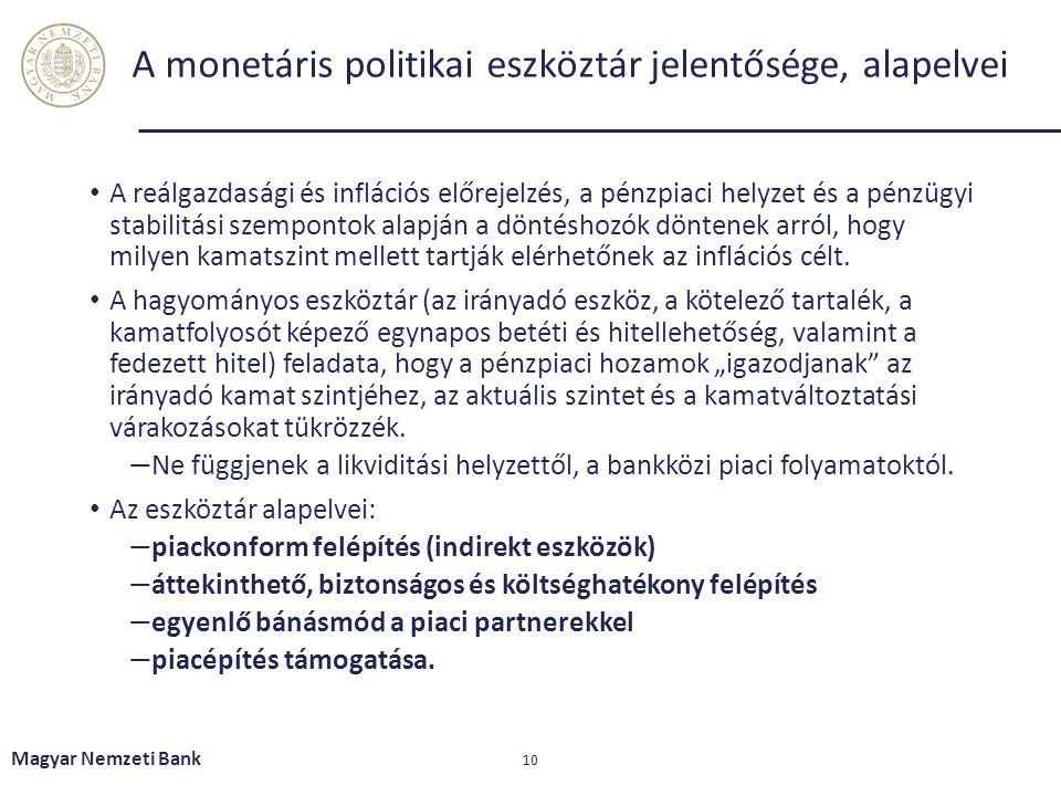 A monetáris politikai eszköztár jelentősége, alapelvei A reálgazdasági és inflációs előrejelzés, a pénzpiaci helyzet és a pénzügyi stabilitási szempon