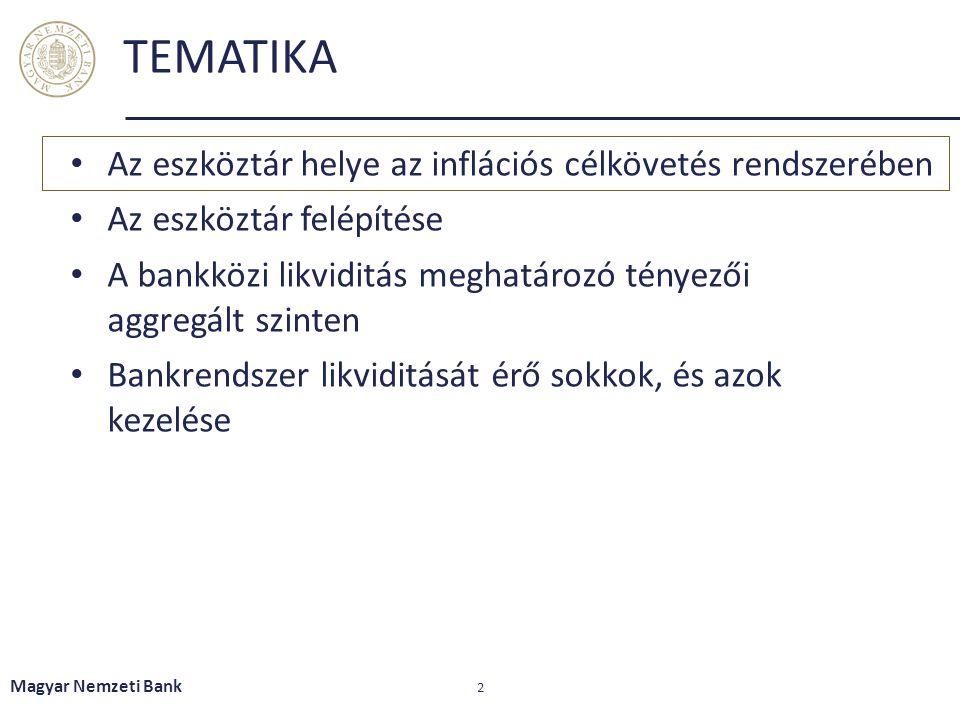 """A monetáris politika céljai Végső cél árstabilitás elérése - kiszámítható és hiteles monetáris politikával az infláció alacsony szinten tartása """"Az MNB elsődleges célja az árstabilitás elérése és fenntartása. stratégia: inflációs célkövetés – számszerű középtávú inflációs cél meghirdetése Közbülső cél az inflációs prognózis az inflációs cél közelében legyen az MNB középtávú inflációs célja 2007 óta: 3% (fogyasztóiár-index) Közvetlen operatív cél: a rövid piaci kamatok összhangban legyenek a jegybanki alapkamattal és az arra vonatkozó várakozásokkal rövid táv: 3-6 hónap Magyar Nemzeti Bank 3"""