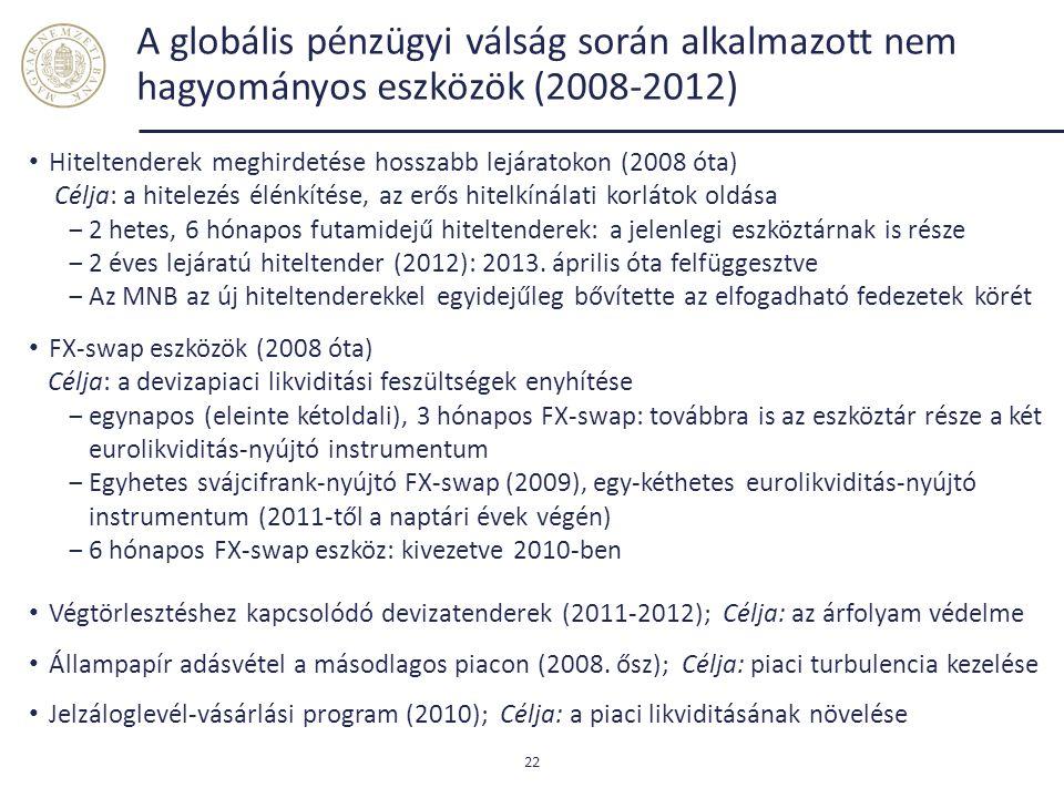 A globális pénzügyi válság során alkalmazott nem hagyományos eszközök (2008-2012) Hiteltenderek meghirdetése hosszabb lejáratokon (2008 óta) Célja: a