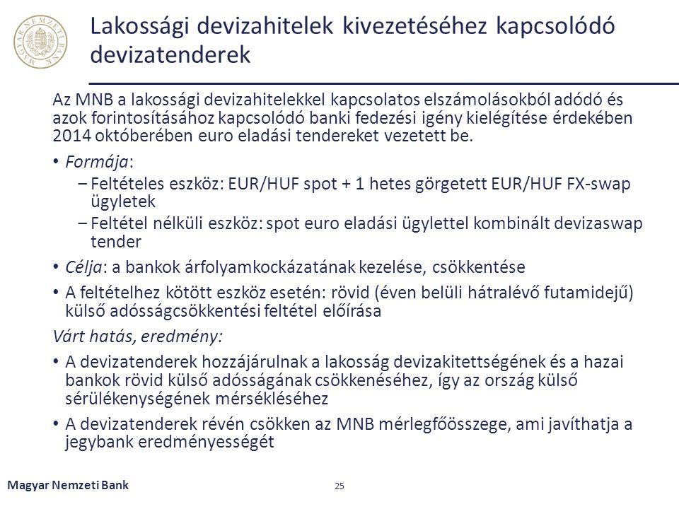 Lakossági devizahitelek kivezetéséhez kapcsolódó devizatenderek Az MNB a lakossági devizahitelekkel kapcsolatos elszámolásokból adódó és azok forintos
