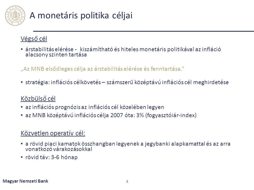 A forintpiaci standard eszköztár Magyar Nemzeti Bank 14 CÉLESZKÖZFORMAHATÁS Monetáris politika alakítása Irányadó kamatKéthetes betét Rövid hozamok befolyásolása Bankközi kamat- ingadozás simítása Kamatfolyosó Egynapos (O/N) betét Szélsőséges kamat- mozgások korlátozása Egynapos (O/N) fedezett hitel Kötelező tartalék Átlagolási mechanizmus A kamatok volatilitását csökkenti Gyorstender Betét vagy fedezett hitel Váratlan likviditási sokk kezelése A forintpiaci standard eszköztár az irányadó eszközt, a kötelezőtartalék-rendszert, és a kamatfolyosó zavartalan működését elősegítő eszközöket foglalja magában.