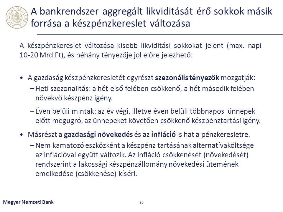 A bankrendszer aggregált likviditását érő sokkok másik forrása a készpénzkereslet változása A készpénzkereslet változása kisebb likviditási sokkokat j