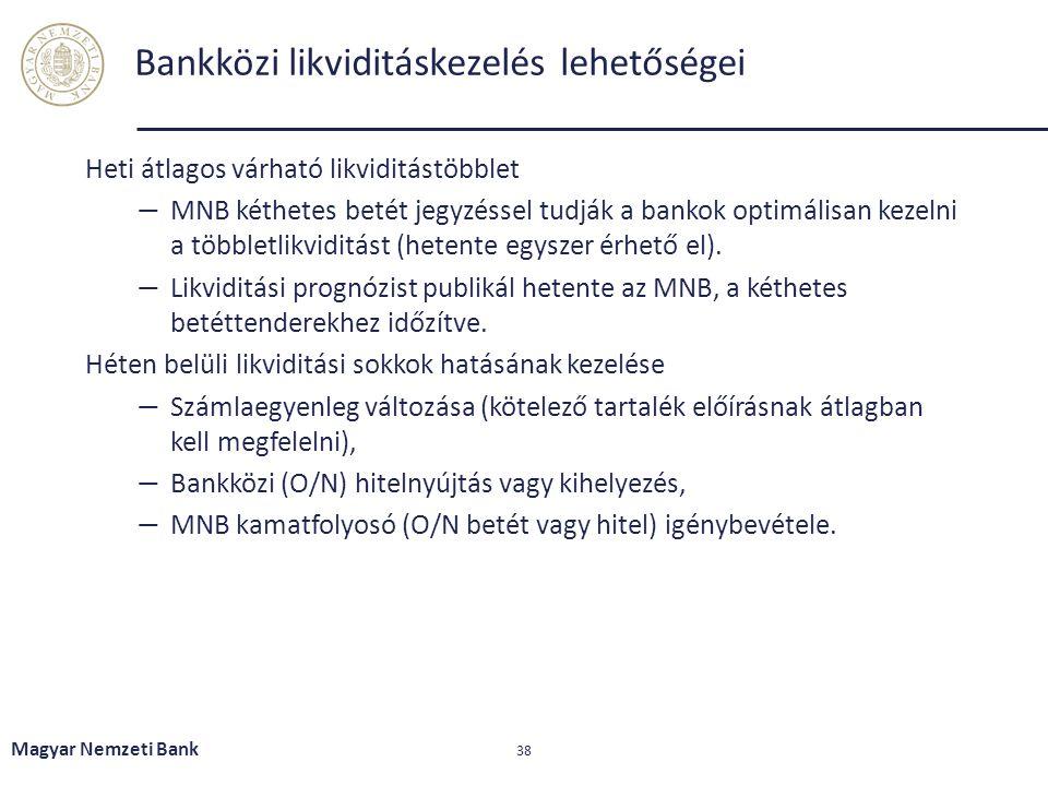Bankközi likviditáskezelés lehetőségei Heti átlagos várható likviditástöbblet ― MNB kéthetes betét jegyzéssel tudják a bankok optimálisan kezelni a tö