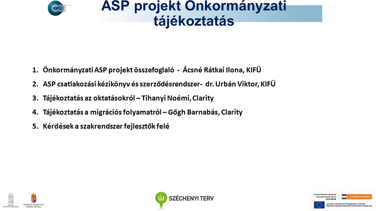 ASP projekt Önkormányzati tájékoztatás 1.Önkormányzati ASP projekt összefoglaló - Ácsné Rátkai Ilona, KIFÜ 2.ASP csatlakozási kézikönyv és szerződésrendszer- dr.