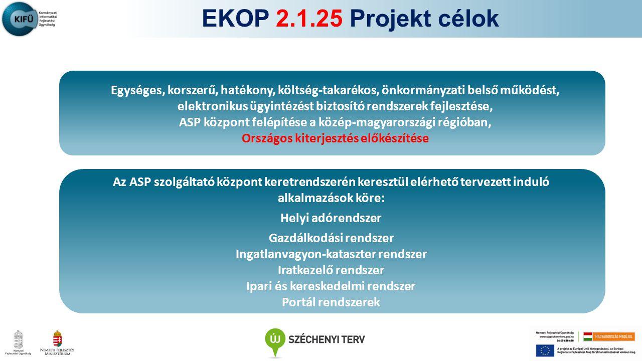 EKOP 2.1.25 Projekt célok Egységes, korszerű, hatékony, költség-takarékos, önkormányzati belső működést, elektronikus ügyintézést biztosító rendszerek fejlesztése, ASP központ felépítése a közép-magyarországi régióban, Országos kiterjesztés előkészítése Az ASP szolgáltató központ keretrendszerén keresztül elérhető tervezett induló alkalmazások köre: Helyi adórendszer Gazdálkodási rendszer Ingatlanvagyon-kataszter rendszer Iratkezelő rendszer Ipari és kereskedelmi rendszer Portál rendszerek