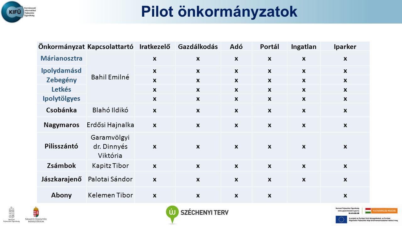Pilot önkormányzatok Az ASP szolgáltató központ keretrendszerén keresztül elérhető tervezett induló alkalmazások köre: Helyi adórendszer Gazdálkodási