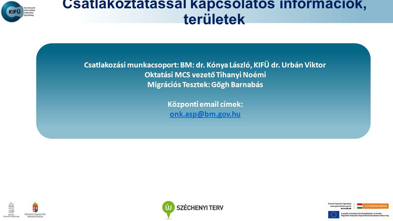 Csatlakoztatással kapcsolatos információk, területek Csatlakozási munkacsoport: BM: dr.