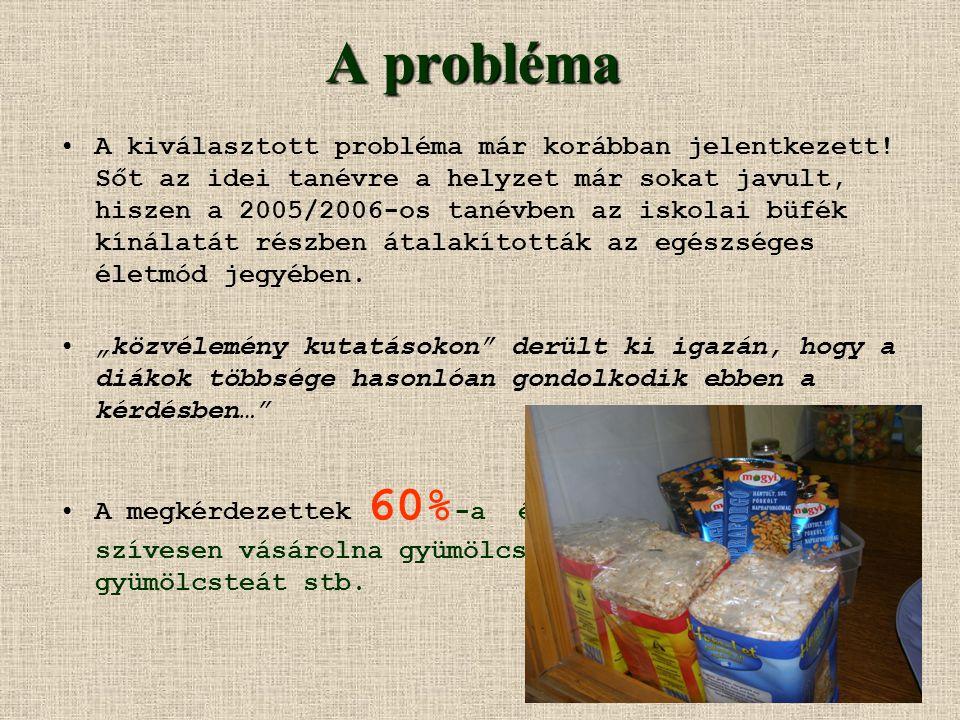 A probléma A kiválasztott probléma már korábban jelentkezett.