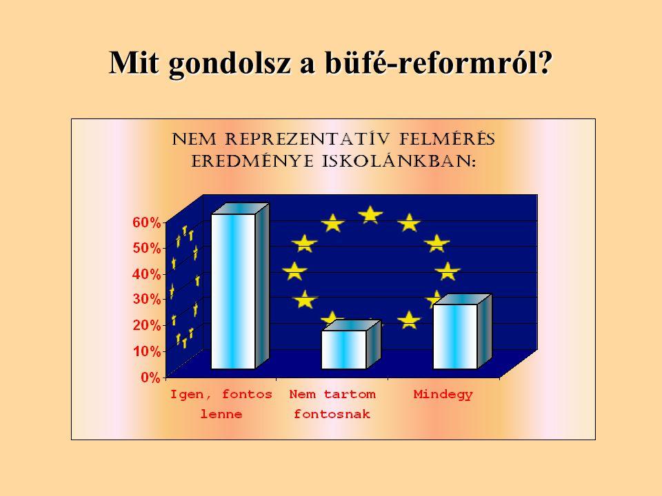 Mit gondolsz a büfé-reformról