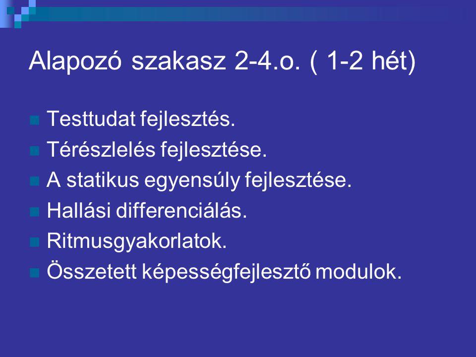 Alapozó szakasz 2-4.o. ( 1-2 hét) Testtudat fejlesztés. Térészlelés fejlesztése. A statikus egyensúly fejlesztése. Hallási differenciálás. Ritmusgyako