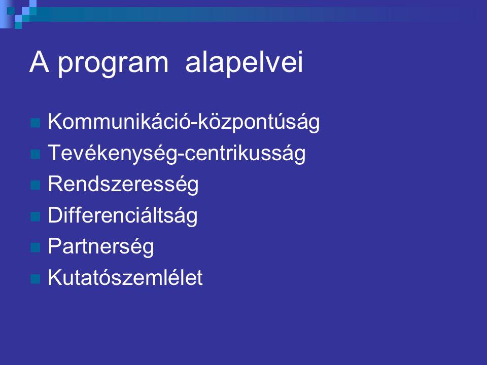 A program alapelvei Kommunikáció-központúság Tevékenység-centrikusság Rendszeresség Differenciáltság Partnerség Kutatószemlélet
