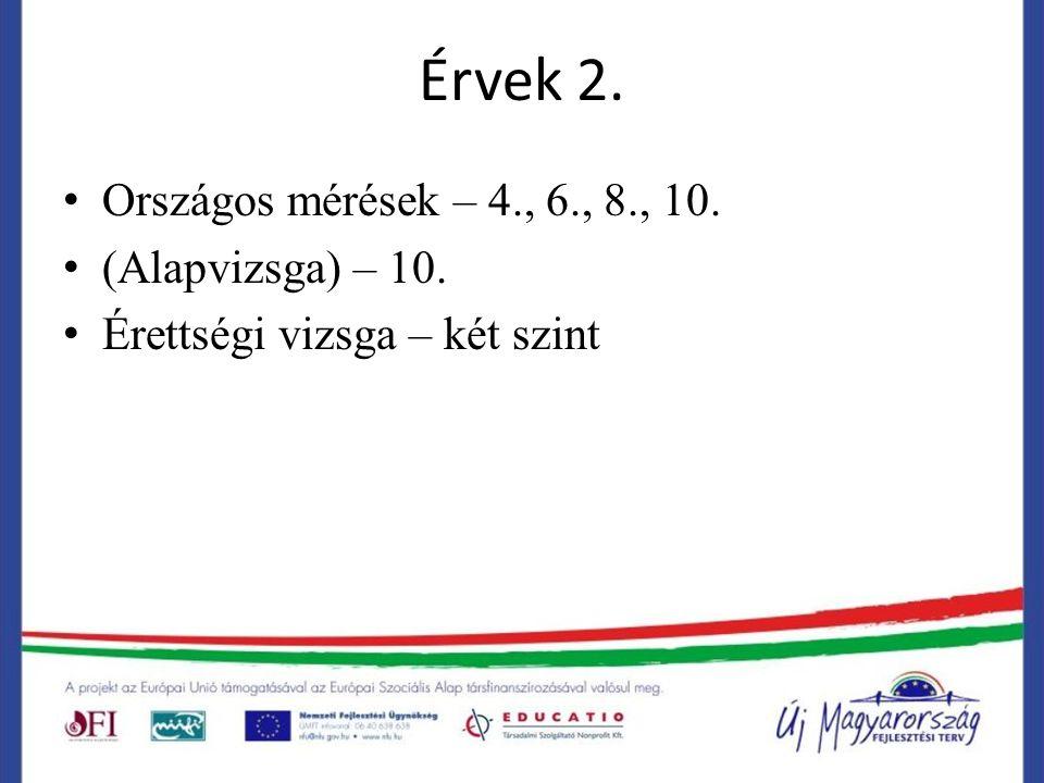 Érvek 2. Országos mérések – 4., 6., 8., 10. (Alapvizsga) – 10. Érettségi vizsga – két szint