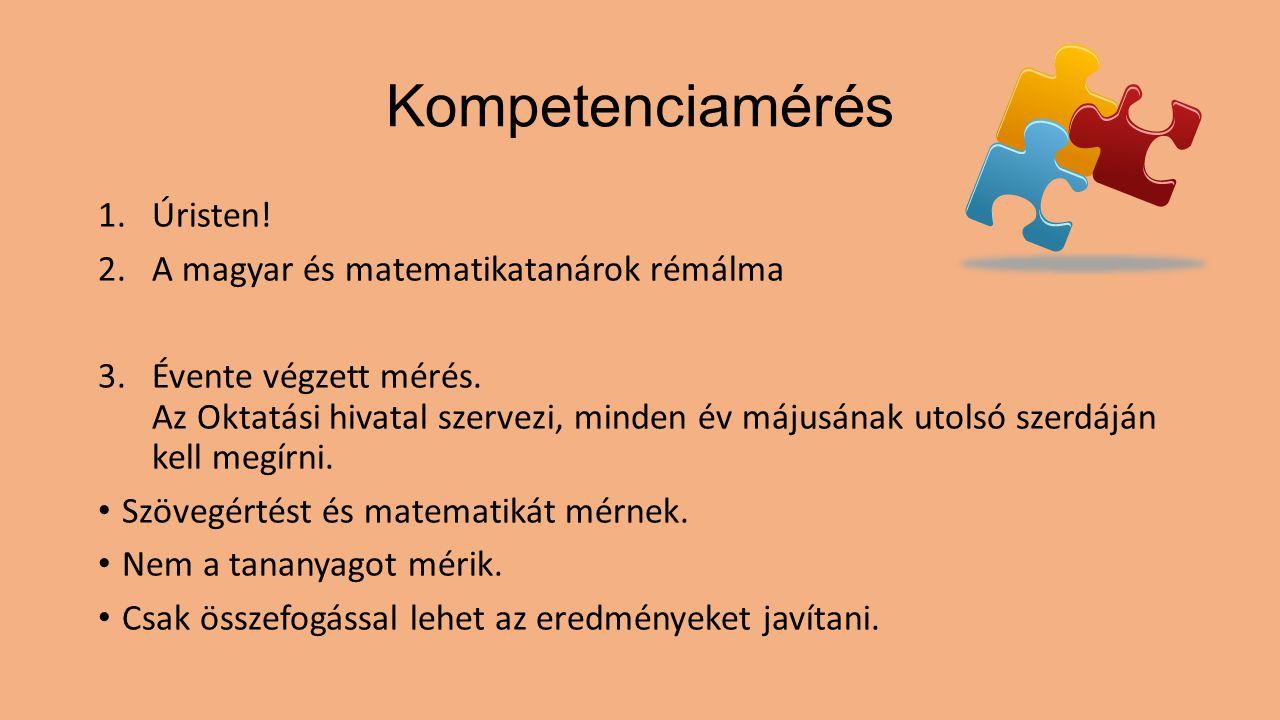 Kompetenciamérés 1.Úristen! 2.A magyar és matematikatanárok rémálma 3.Évente végzett mérés. Az Oktatási hivatal szervezi, minden év májusának utolsó s
