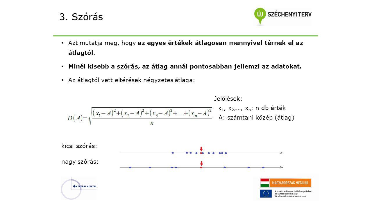 3.Szórás Azt mutatja meg, hogy az egyes értékek átlagosan mennyivel térnek el az átlagtól.