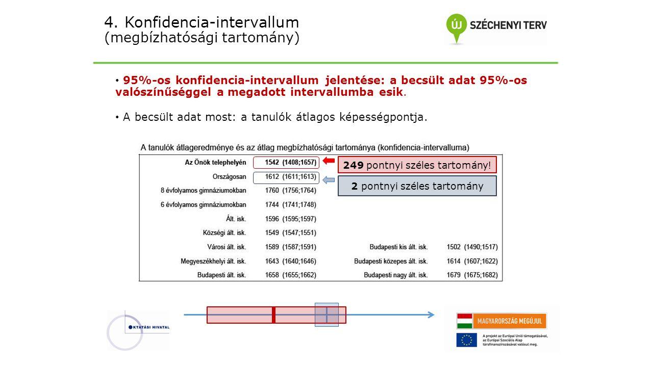 4. Konfidencia-intervallum (megbízhatósági tartomány) 95%-os konfidencia-intervallum jelentése: a becsült adat 95%-os valószínűséggel a megadott inter